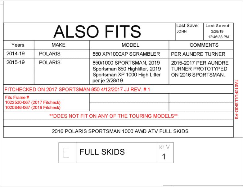 Polaris Sportsman/scrambler Full Skid Plate