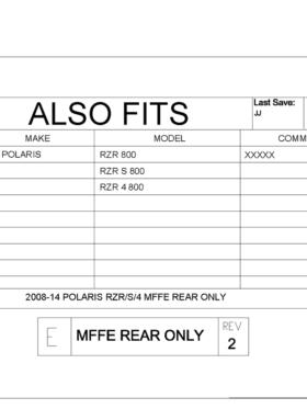 Polaris Rzr 800 Rear Fender Extensions