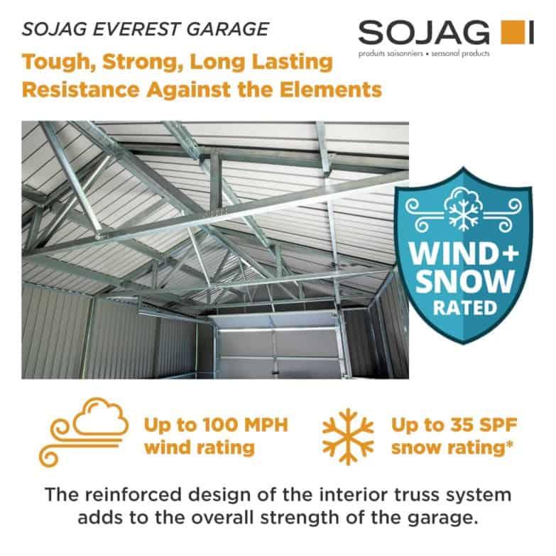Everest Garage, Steel, Wind & Snow Rated Building Kit.