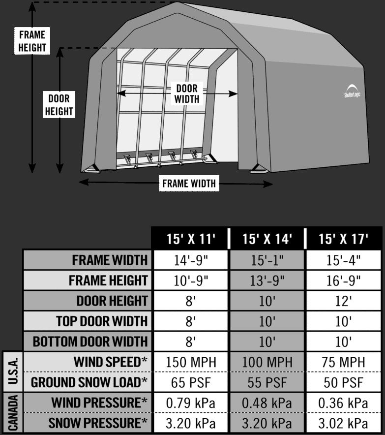 Sp Series Shelter, Barn Style Building Kit