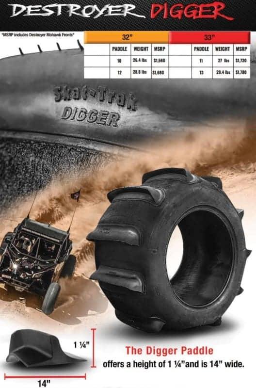 Utv Sand Paddle Tires, Digger Edition Set